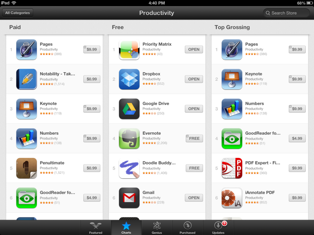 Priority Matrix is the #1 free iPad productivity app on iTunes app store!